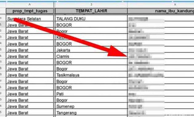 cek daftar nama terbaru penerima blt umkm